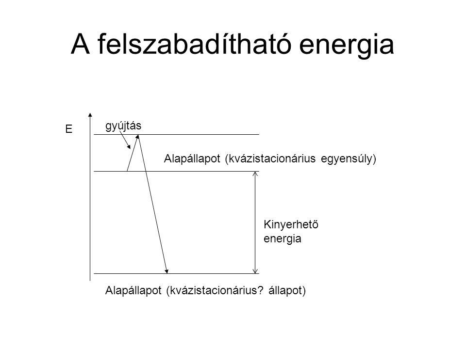 A felszabadítható energia gyújtás E Alapállapot (kvázistacionárius egyensúly) Alapállapot (kvázistacionárius? állapot) Kinyerhető energia