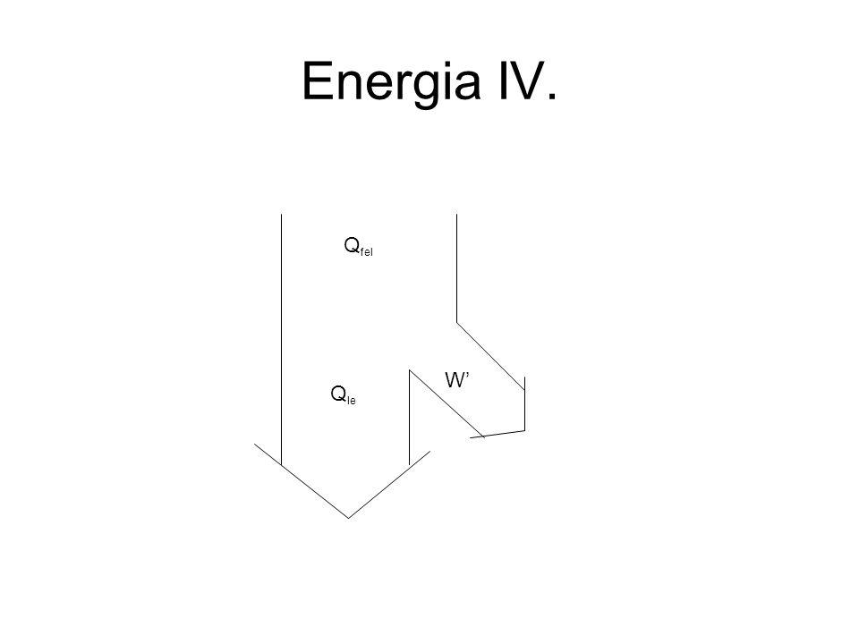 Energia IV. Q fel Q le W'