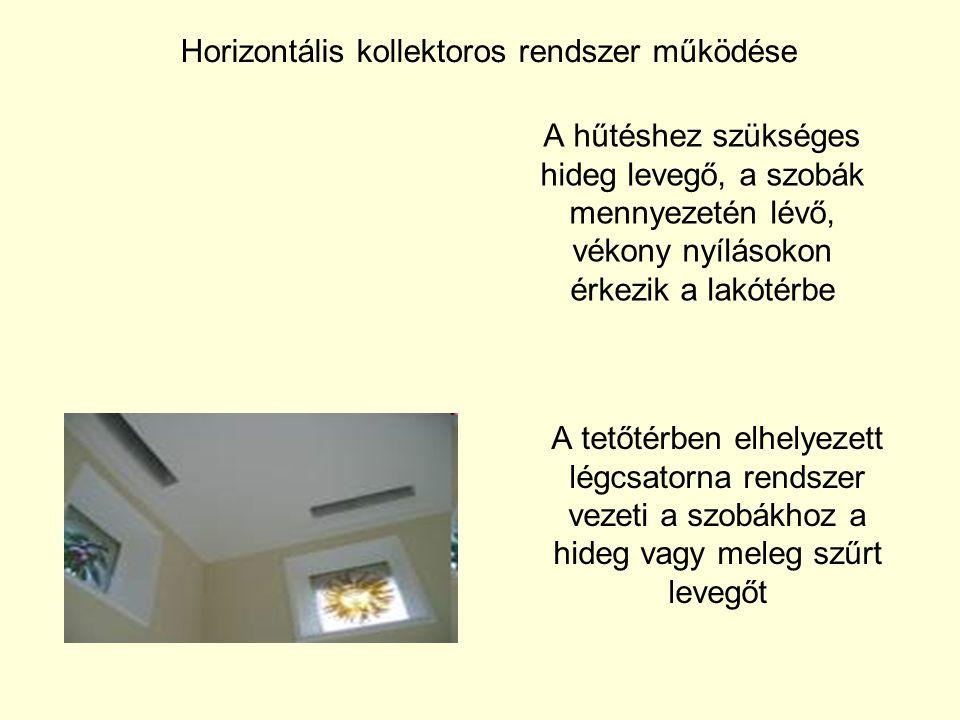 Horizontális kollektoros rendszer működése A hűtéshez szükséges hideg levegő, a szobák mennyezetén lévő, vékony nyílásokon érkezik a lakótérbe A tetőt