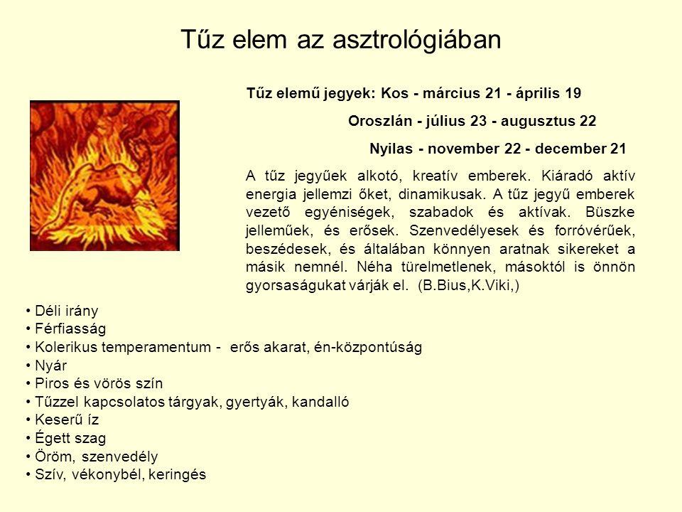 Tűz elem az asztrológiában Tűz elemű jegyek: Kos - március 21 - április 19 Oroszlán - július 23 - augusztus 22 Nyilas - november 22 - december 21 A tű