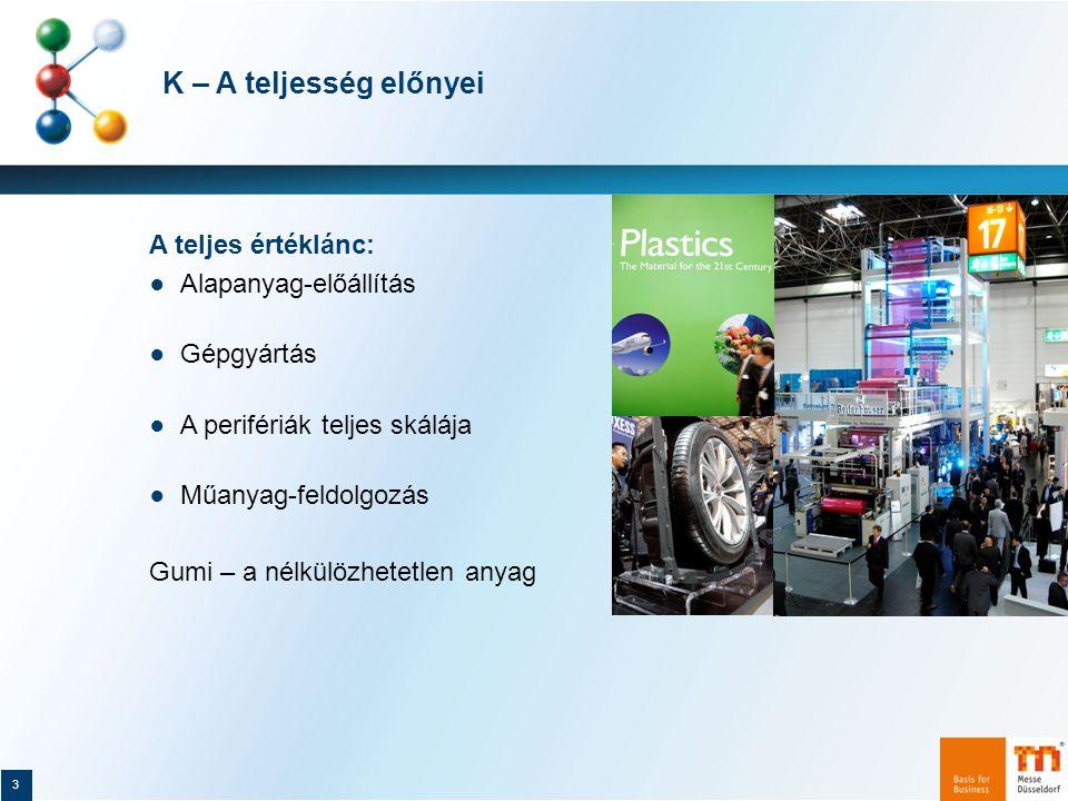 K – A teljesség előnyei A teljes értéklánc: ● Alapanyag-előállítás ● Gépgyártás ● A perifériák teljes skálája ● Műanyag-feldolgozás Gumi – a nélkülözhetetlen anyag 3