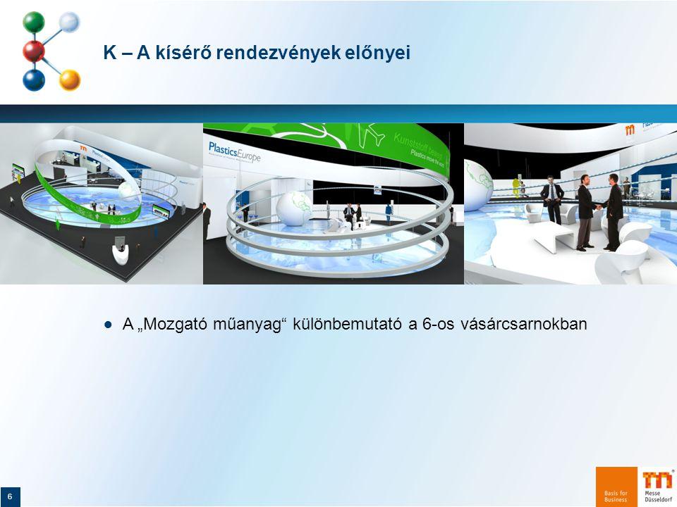 """K – A kísérő rendezvények előnyei ● A """"Mozgató műanyag különbemutató a 6-os vásárcsarnokban 6"""