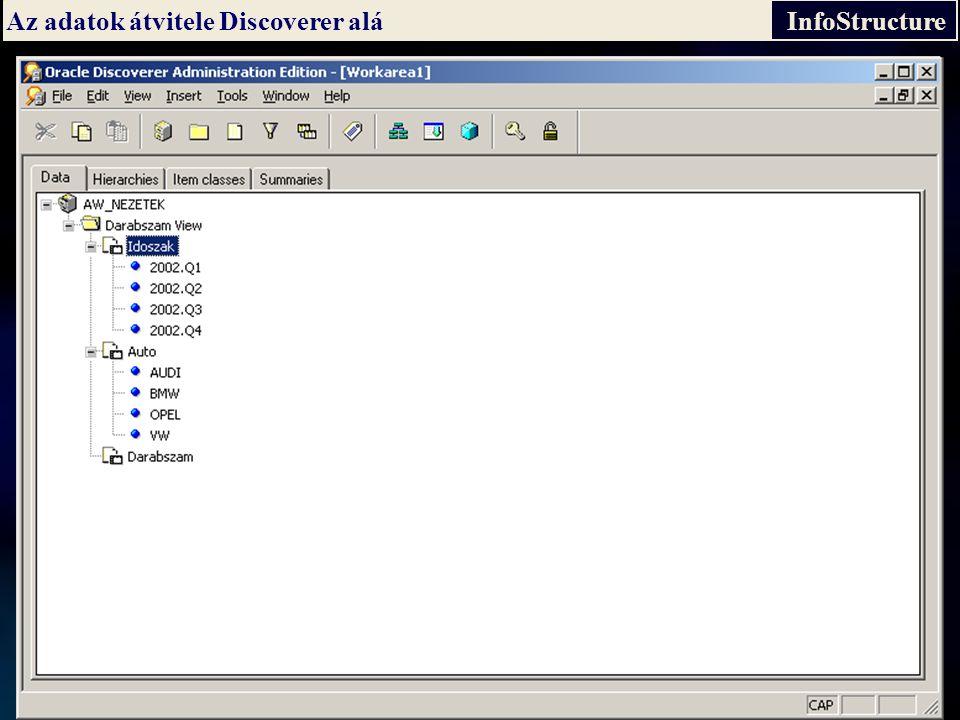 InfoStructure - 14 - Az adatok átvitele Discoverer alá