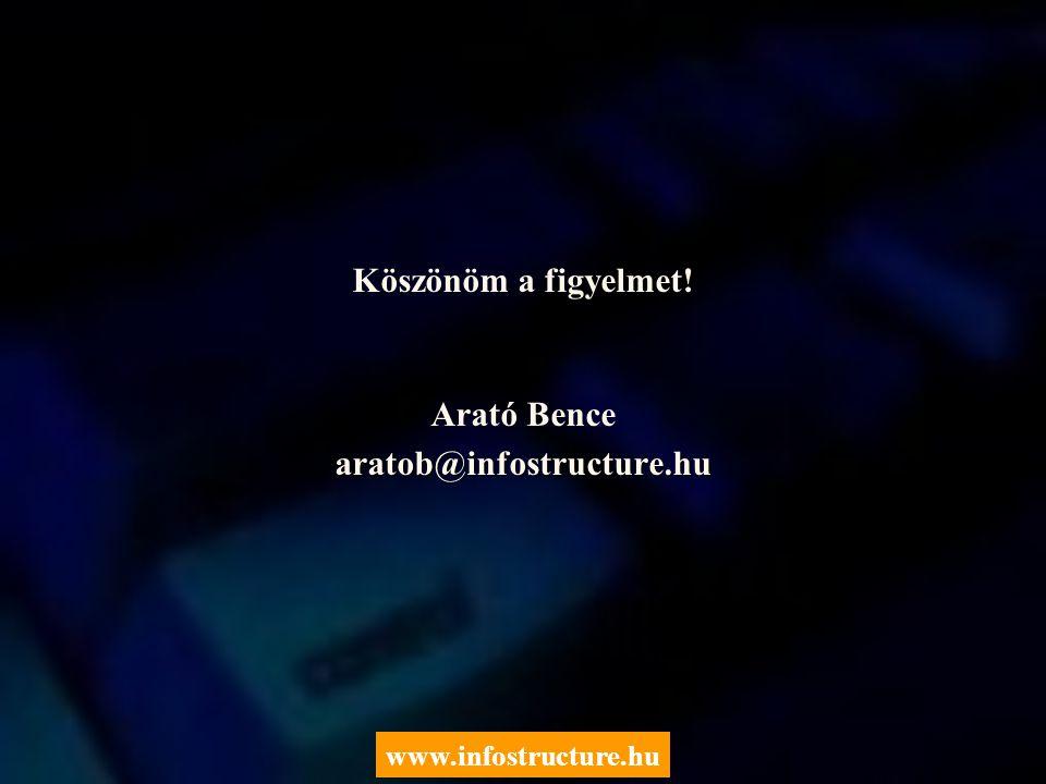 Köszönöm a figyelmet! Arató Bencearatob@infostructure.hu www.infostructure.hu