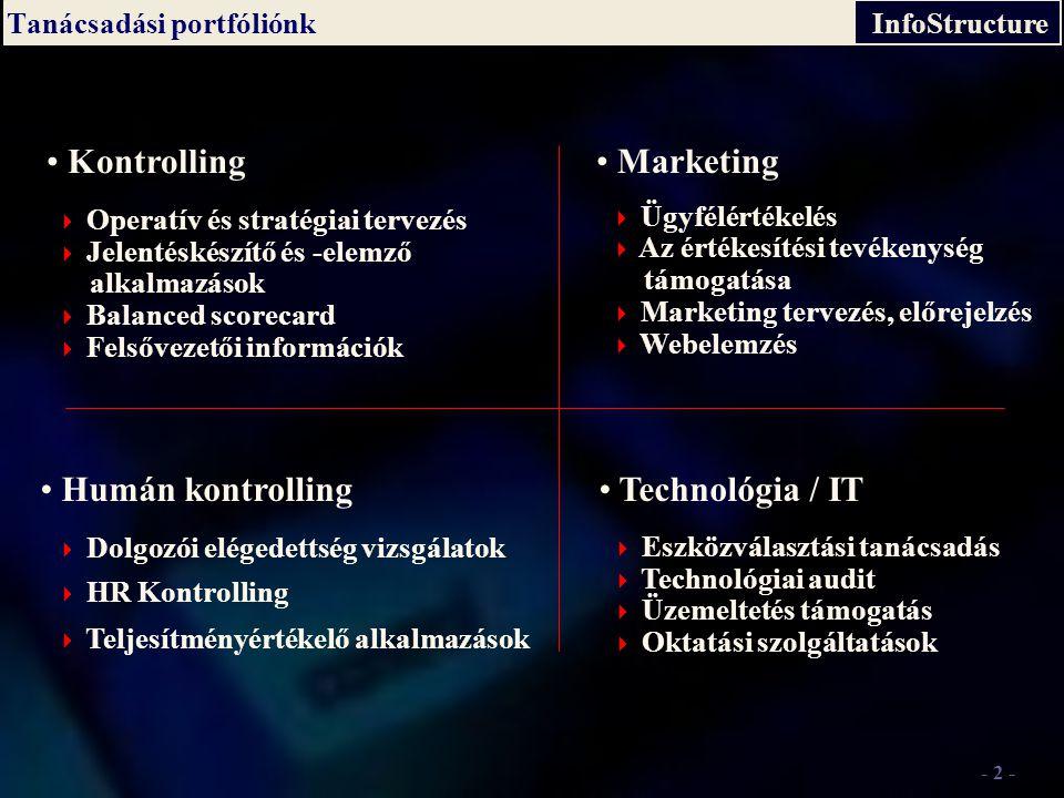 - 2 -  Ügyfélértékelés  Az értékesítési tevékenység támogatása  Marketing tervezés, előrejelzés  Webelemzés  Dolgozói elégedettség vizsgálatok  HR Kontrolling  Teljesítményértékelő alkalmazások • Marketing • Humán kontrolling  Eszközválasztási tanácsadás  Technológiai audit  Üzemeltetés támogatás  Oktatási szolgáltatások • Technológia / IT • Kontrolling  Operatív és stratégiai tervezés  Jelentéskészítő és -elemző alkalmazások  Balanced scorecard  Felsővezetői információk Tanácsadási portfóliónk