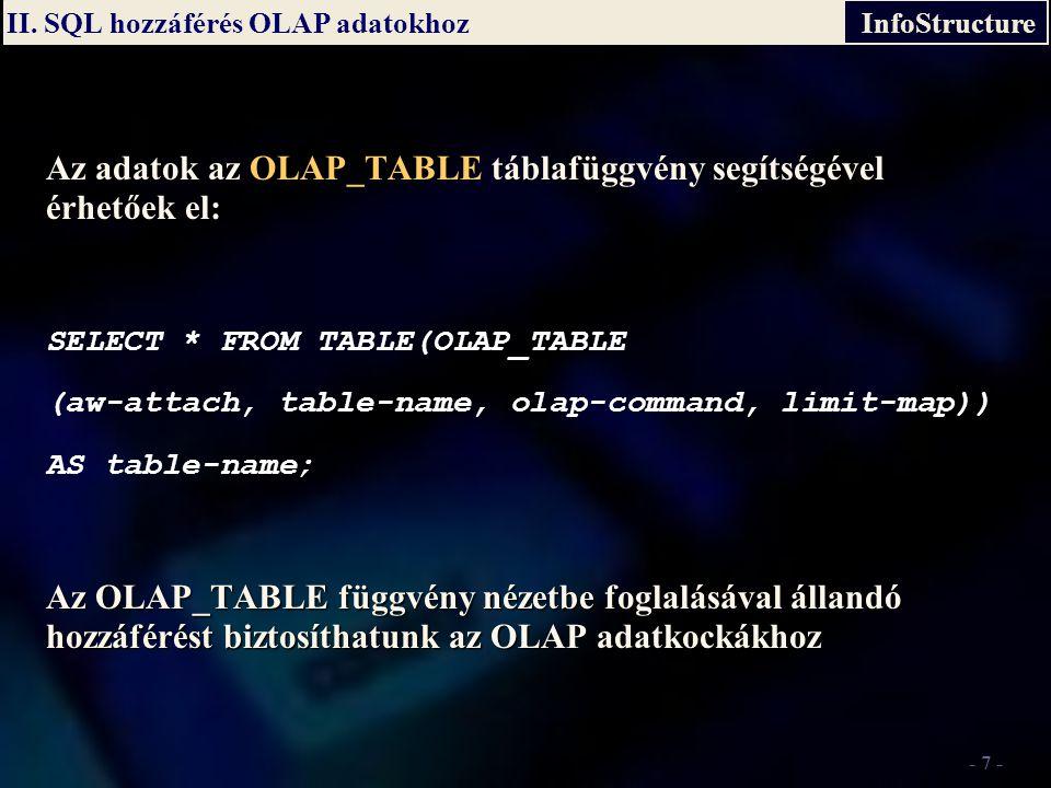InfoStructure - 8 - Standard eljáráscsomagok OLAP adatok kezelésére • •CWM2_OLAP_AW_ACCESS • •CWM2_OLAP_PC_TRANSFORM • •CWM2_OLAP_DIMENSION • •CWM2_OLAP_DIMENSION_ATTRIBUTE • •CWM2_OLAP_HIERARCHY • •CWM2_OLAP_LEVEL • •CWM2_OLAP_LEVEL_ATTRIBUTE • •CWM2_OLAP_CUBE • •CWM2_OLAP_MEASURE • •CWM2_OLAP_TABLE_MAP • •CWM2_OLAP_AW_OBJECT • •CWM2_OLAP_AW_MAP