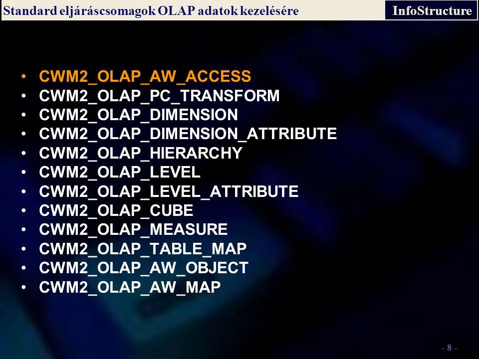 InfoStructure - 9 - A CWM2_OLAP_AW_ACCESS2 PL/SQL csomag •Célja az OLAP kockák relációs lekérdezésének elősegítésése •A csomag segítésével automatikusan elkészíthetők az OLAP adatkockákra mutató állandó nézetek •A nézetek segítségével az adatok mellett lekérdezhetőek a dimenziók megnevezései, a hierchiákra vonatkozó információk, egyéb metaadatok •A csomag eljárásai egy struktúradefiniciós állomány alapján dolgoznak és egy SQL scriptet hoznak létre, amelynek lefuttatásával keletkeznek a nézetek •A CREATEAWACCESSSTRUCTURES eljárás végzi a nézet és a kapcsolódó objektípusok létrehozását