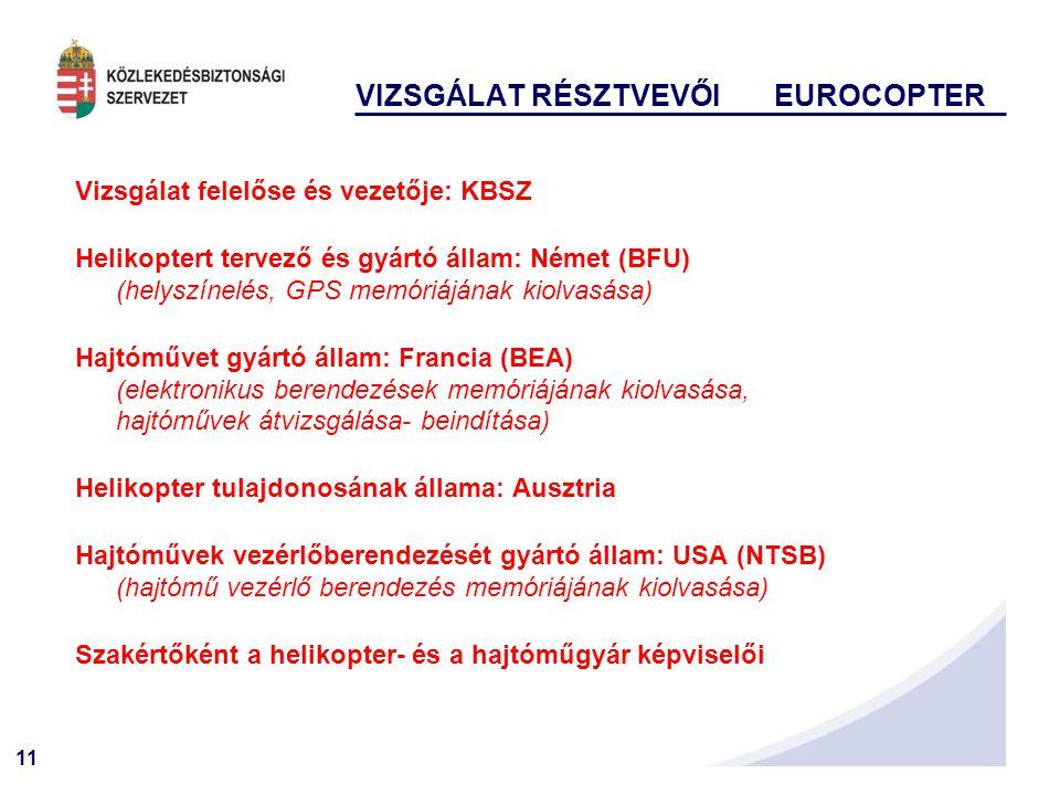 11 VIZSGÁLAT RÉSZTVEVŐI EUROCOPTER Vizsgálat felelőse és vezetője: KBSZ Helikoptert tervező és gyártó állam: Német (BFU) (helyszínelés, GPS memóriájának kiolvasása) Hajtóművet gyártó állam: Francia (BEA) (elektronikus berendezések memóriájának kiolvasása, hajtóművek átvizsgálása- beindítása) Helikopter tulajdonosának állama: Ausztria Hajtóművek vezérlőberendezését gyártó állam: USA (NTSB) (hajtómű vezérlő berendezés memóriájának kiolvasása) Szakértőként a helikopter- és a hajtóműgyár képviselői