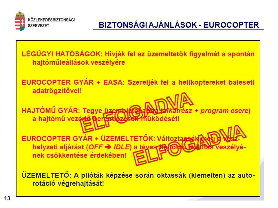 13 BIZTONSÁGI AJÁNLÁSOK - EUROCOPTER LÉGÜGYI HATÓSÁGOK: Hívják fel az üzemeltetők figyelmét a spontán hajtóműleállások veszélyére EUROCOPTER GYÁR + EASA: Szereljék fel a helikoptereket baleseti adatrögzítővel.
