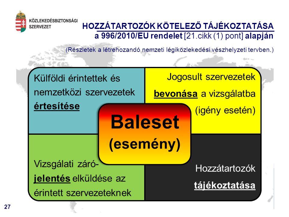 27 HOZZÁTARTOZÓK KÖTELEZŐ TÁJÉKOZTATÁSA a 996/2010/EU rendelet [21.cikk (1) pont] alapján (Részletek a létrehozandó nemzeti légiközlekedési vészhelyzeti tervben.) Külföldi érintettek és nemzetközi szervezetek értesítése Jogosult szervezetek bevonása a vizsgálatba (igény esetén) Vizsgálati záró- jelentés elküldése az érintett szervezeteknek Hozzátartozók tájékoztatása Baleset (esemény)