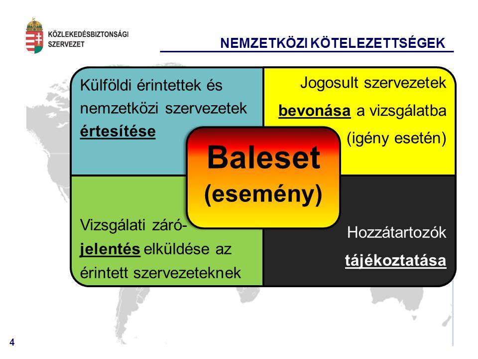 5 EURÓPAI BALESETVIZSGÁLÓ HÁLÓZAT (ENCASIA) a 996/2010/EU rendelet alapján