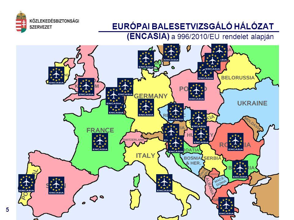6 ENCASIA SZERVEZETI FELÉPÍTÉSE Vizsgáló szervezetek Munkabizottság Támogatás Partnerség Európai Unió EASA