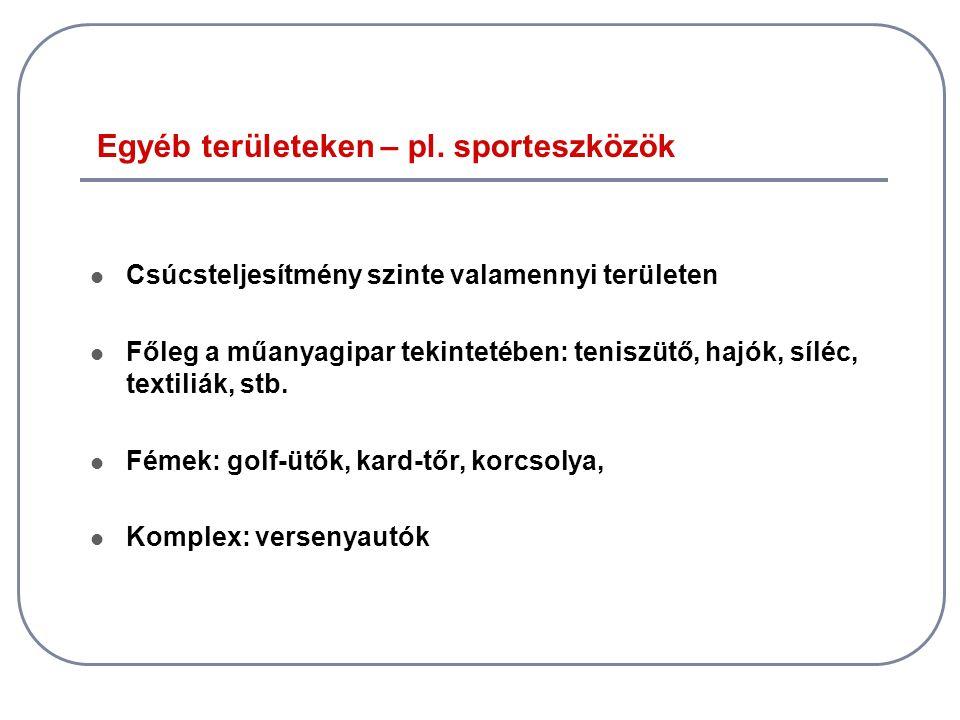 Egyéb területeken – pl. sporteszközök  Csúcsteljesítmény szinte valamennyi területen  Főleg a műanyagipar tekintetében: teniszütő, hajók, síléc, tex