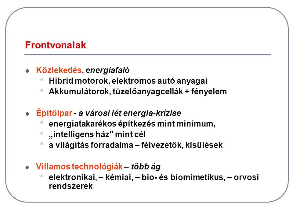 Közlekedési eszközök anyagai  hibrid motorok - • 2-3 literes (széria)  elektromos autó - automatizálási kérdés • akkumulátorral nem az igazi • üzemanyag napelemmel  akkumulátorok - kicsi a tartalék, metastabil állapot  tüzelőanyagcellák - hidrogén tárolás megoldandó • ma, kőolaj bontással, még 10 literes a kocsi