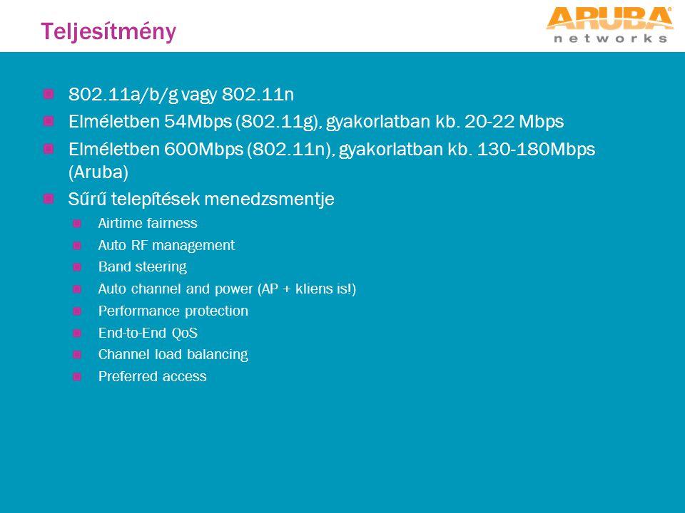 802.11a/b/g vagy 802.11n Elméletben 54Mbps (802.11g), gyakorlatban kb.