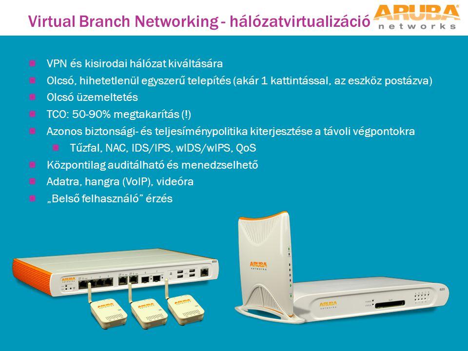"""Virtual Branch Networking - hálózatvirtualizáció VPN és kisirodai hálózat kiváltására Olcsó, hihetetlenül egyszerű telepítés (akár 1 kattintással, az eszköz postázva) Olcsó üzemeltetés TCO: 50-90% megtakarítás (!) Azonos biztonsági- és teljesíménypolitika kiterjesztése a távoli végpontokra Tűzfal, NAC, IDS/IPS, wIDS/wIPS, QoS Központilag auditálható és menedzselhető Adatra, hangra (VoIP), videóra """"Belső felhasználó érzés"""