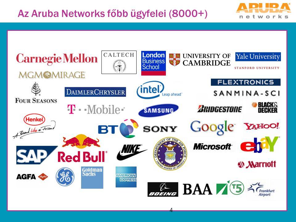 Az Aruba Networks főbb ügyfelei (8000+) 4
