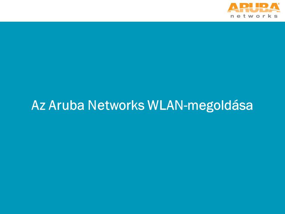 Az Aruba Networks WLAN-megoldása
