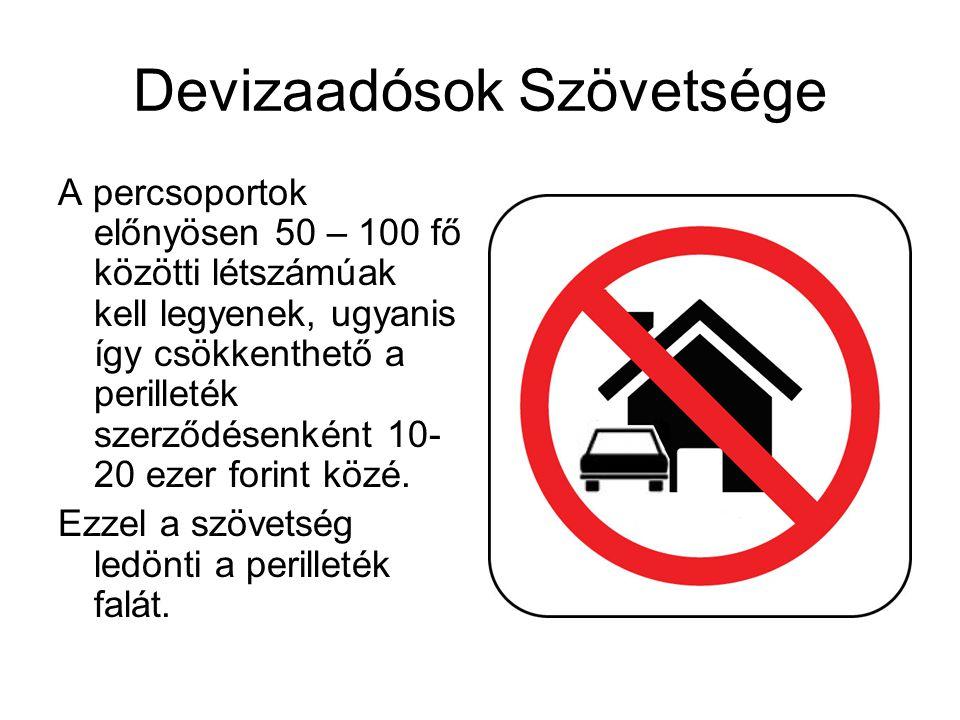 Devizaadósok Szövetsége A percsoportok előnyösen 50 – 100 fő közötti létszámúak kell legyenek, ugyanis így csökkenthető a perilleték szerződésenként 10- 20 ezer forint közé.