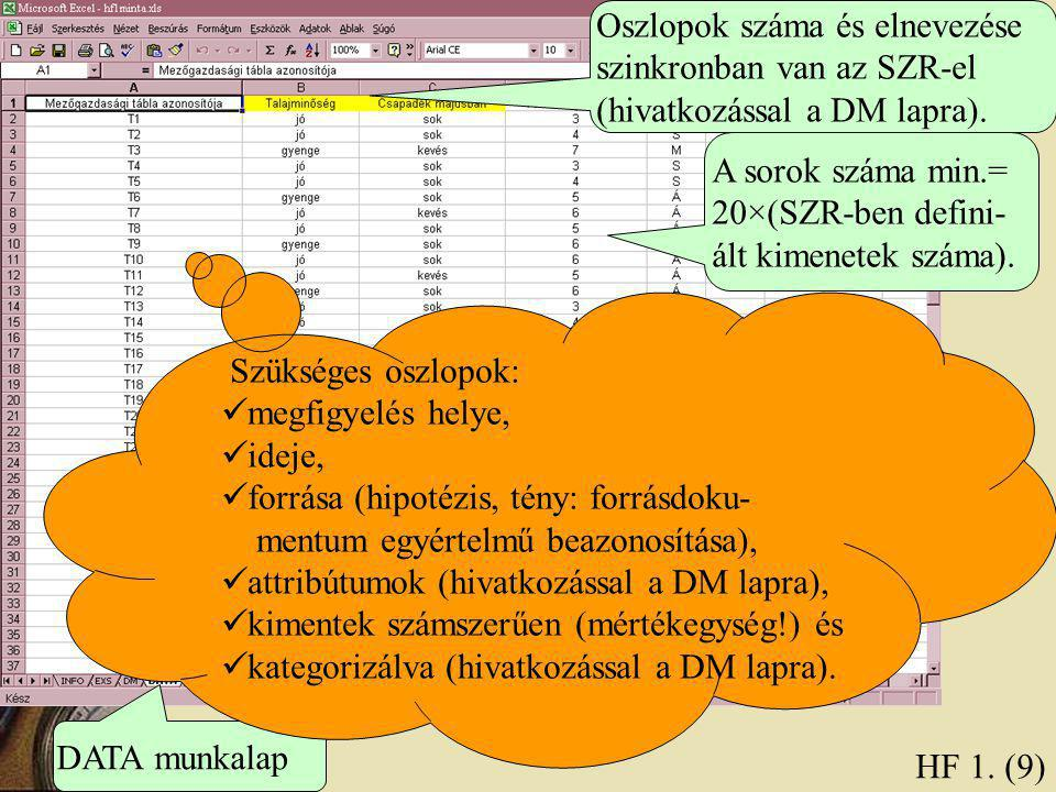 DATA munkalap Oszlopok száma és elnevezése szinkronban van az SZR-el (hivatkozással a DM lapra). HF 1. (9) A sorok száma min.= 20×(SZR-ben defini- ált