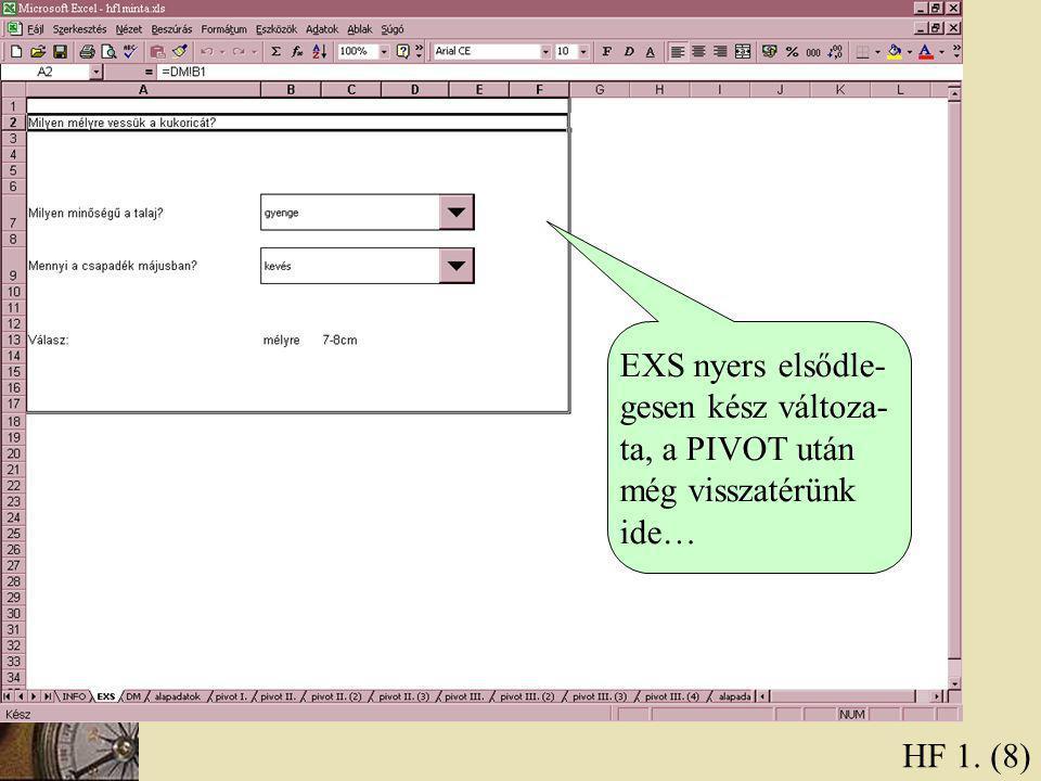 EXS munkalap A CNF és darabszám adato- kat a megismert VKERES függvénnyel behivatkozzuk az EXS lapra.