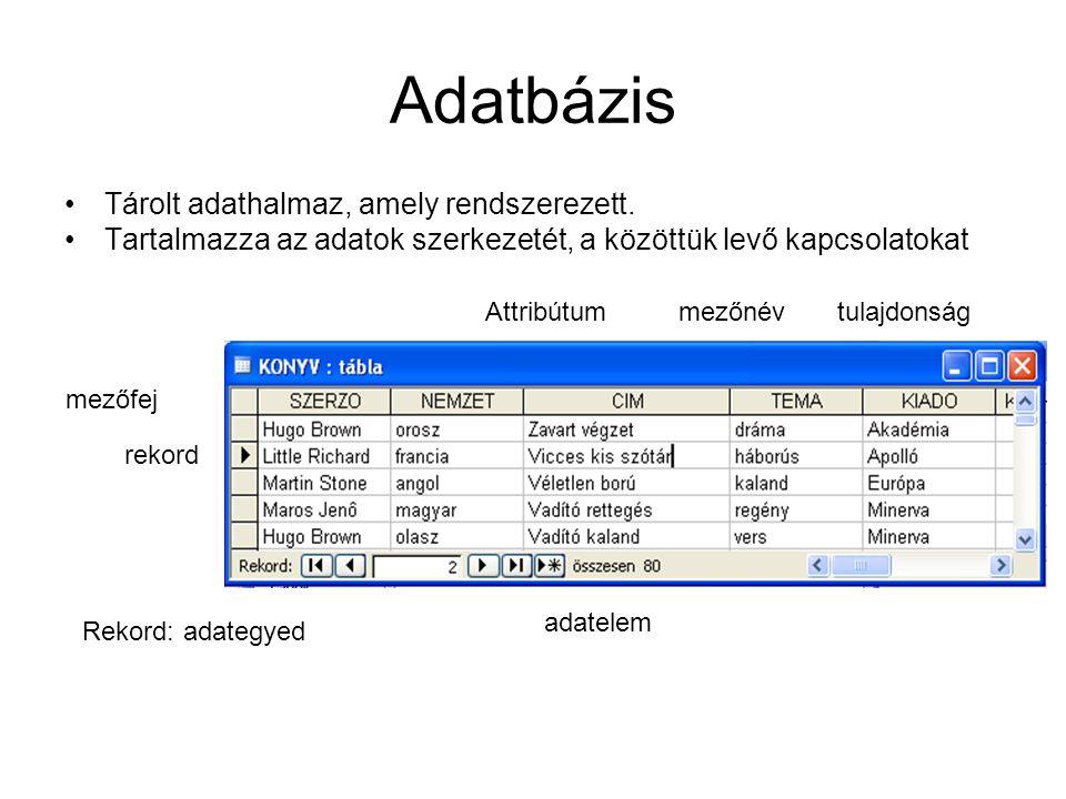 Adatbázis •Tárolt adathalmaz, amely rendszerezett. •Tartalmazza az adatok szerkezetét, a közöttük levő kapcsolatokat mezőfej rekord mezőnévAttribútum