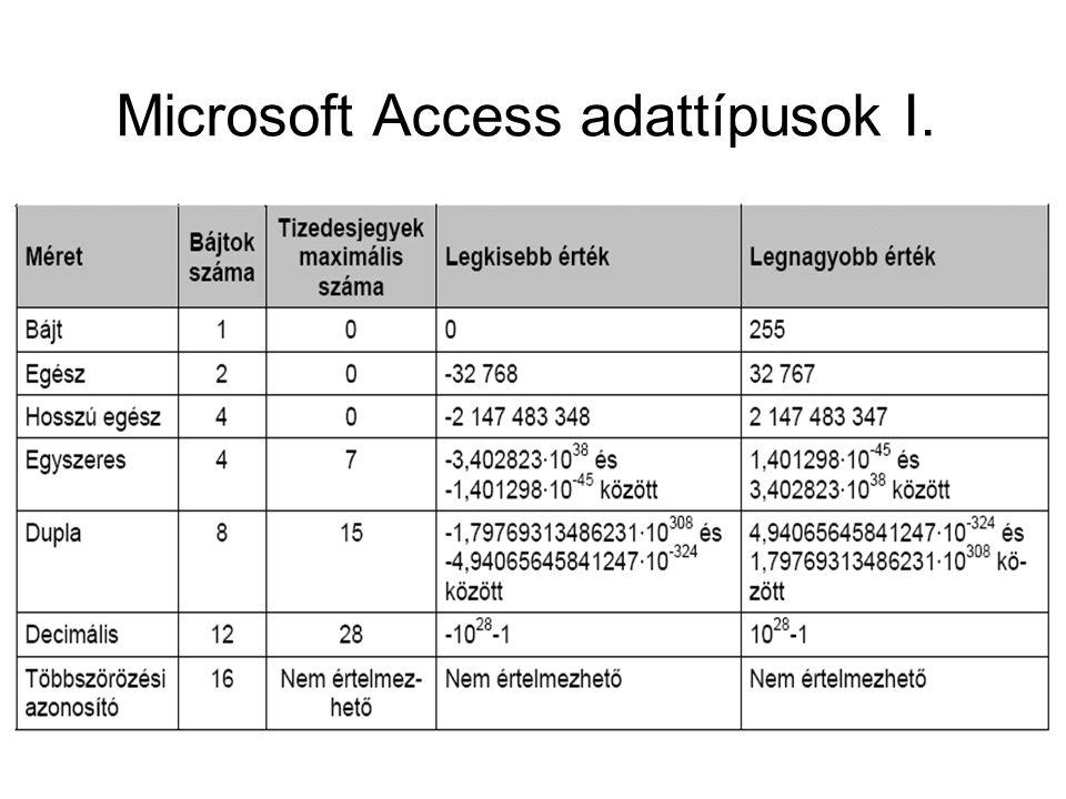 Microsoft Access adattípusok I. •Szöveg : Legfeljebb 255 karakter. Mezőméret (FieldSize) •Feljegyzés: 65 536 karakter. •Szám: adatok matematikai számí