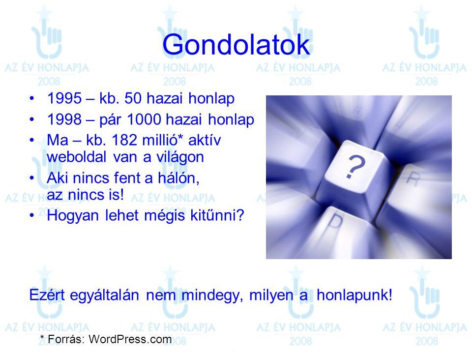 Gondolatok •1995 – kb. 50 hazai honlap •1998 – pár 1000 hazai honlap •Ma – kb. 182 millió* aktív weboldal van a világon •Aki nincs fent a hálón, az ni