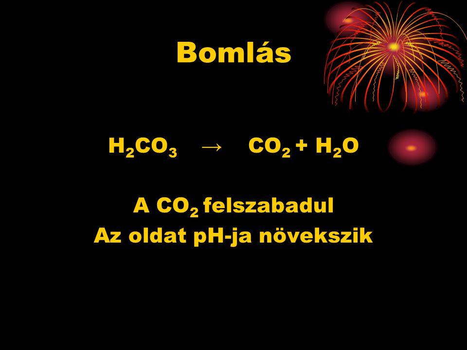 Bomlás H 2 CO 3 →CO 2 + H 2 O A CO 2 felszabadul Az oldat pH-ja növekszik