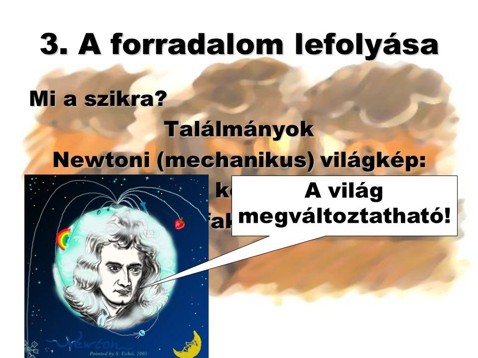 3. A forradalom lefolyása Mi a szikra? Találmányok Newtoni (mechanikus) világkép: Növekvő fizetni képes kereslet Céhek → manufaktúrák → gyárak A világ