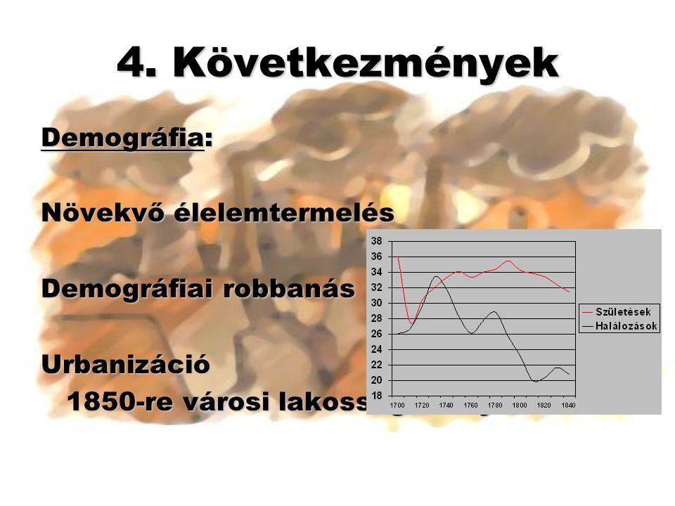 4. Következmények Demográfia: Növekvő élelemtermelés Demográfiai robbanás Urbanizáció 1850-re városi lakosság aránya 50%