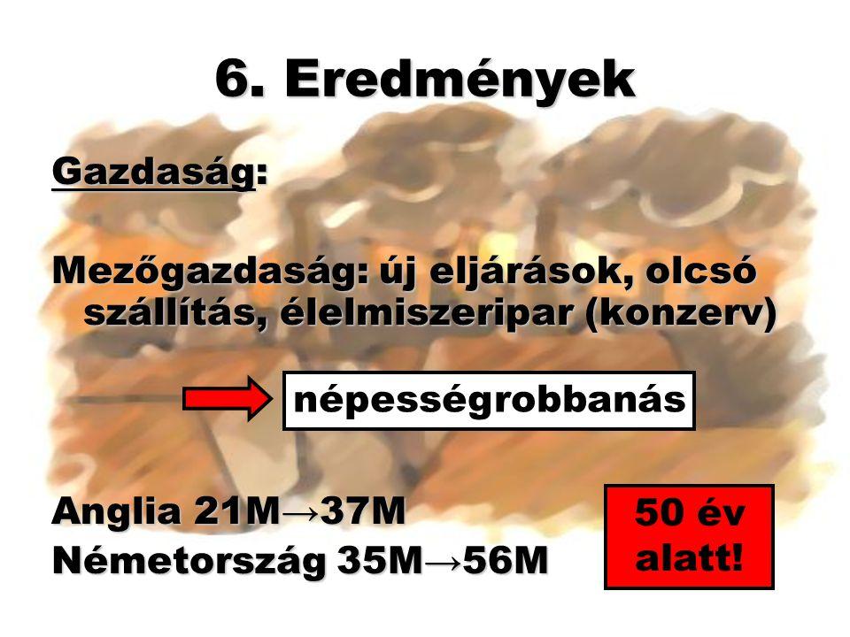 6. Eredmények Gazdaság: Mezőgazdaság: új eljárások, olcsó szállítás, élelmiszeripar (konzerv) Anglia 21M→37M Németország 35M→56M népességrobbanás 50 é