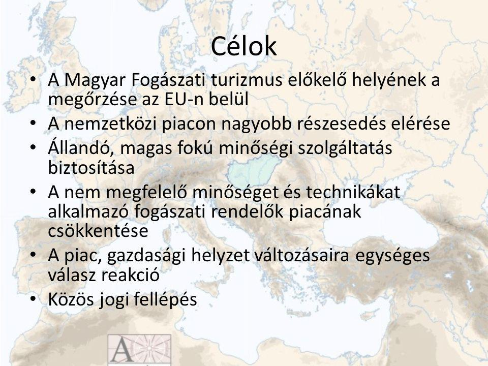 Célok • A Magyar Fogászati turizmus előkelő helyének a megőrzése az EU-n belül • A nemzetközi piacon nagyobb részesedés elérése • Állandó, magas fokú