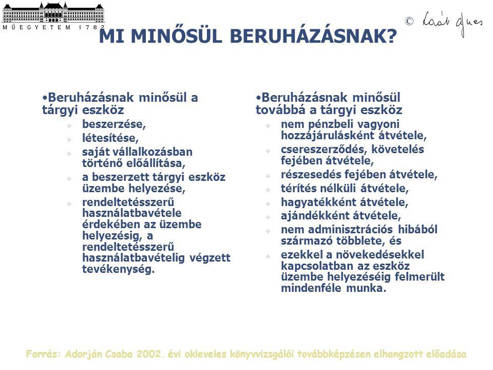 © MI MINŐSÜL BERUHÁZÁSNAK.