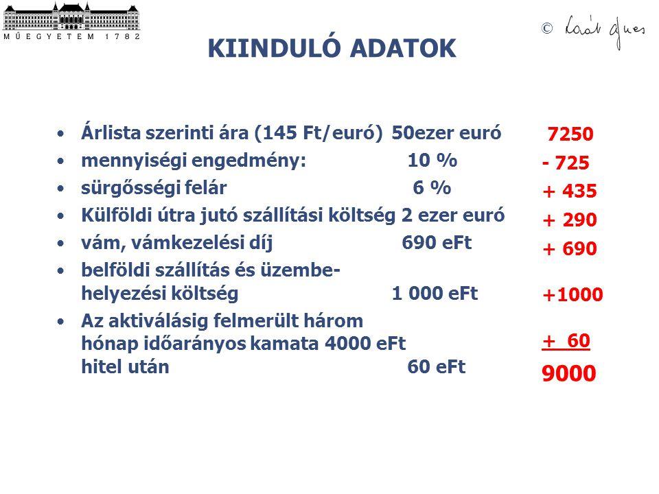 © KIINDULÓ ADATOK •Árlista szerinti ára (145 Ft/euró) 50ezer euró •mennyiségi engedmény: 10 % •sürgősségi felár 6 % •Külföldi útra jutó szállítási köl
