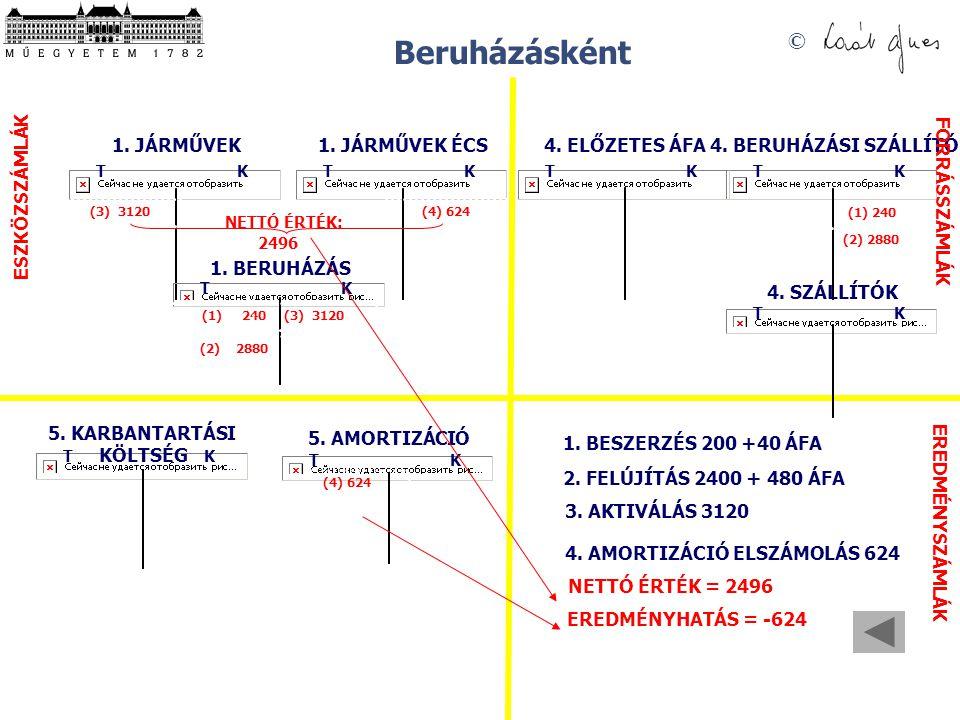 © Beruházásként 1.JÁRMŰVEK T K 1. JÁRMŰVEK ÉCS T K 4.