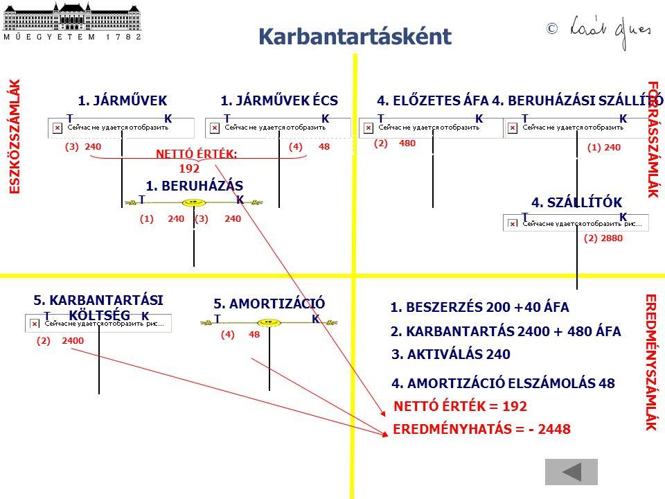 © Karbantartásként 1.JÁRMŰVEK T K 1. JÁRMŰVEK ÉCS T K 4.