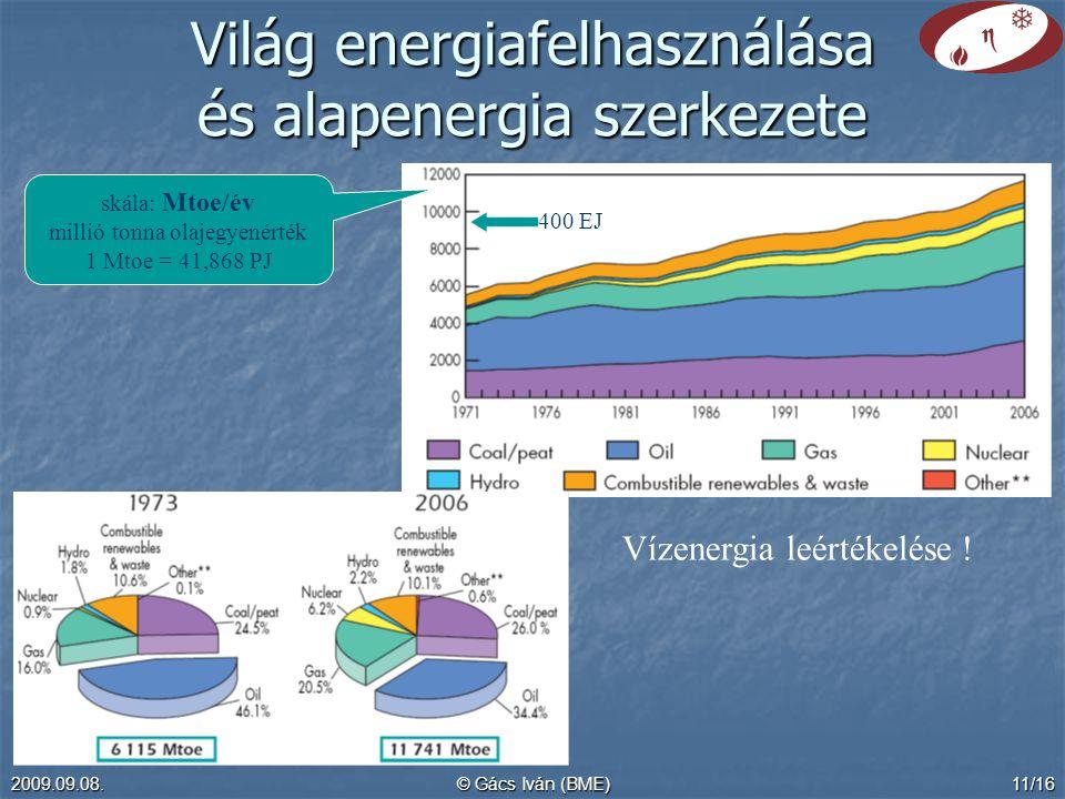 2009.09.08.© Gács Iván (BME)11/16 skála: Mtoe/év millió tonna olajegyenérték 1 Mtoe = 41,868 PJ 400 EJ Világ energiafelhasználása és alapenergia szerkezete Vízenergia leértékelése !