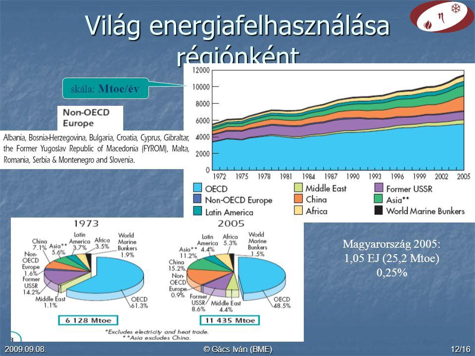 2009.09.08.© Gács Iván (BME)12/16 Világ energiafelhasználása régiónként Magyarország 2005: 1,05 EJ (25,2 Mtoe) 0,25% skála: Mtoe/év