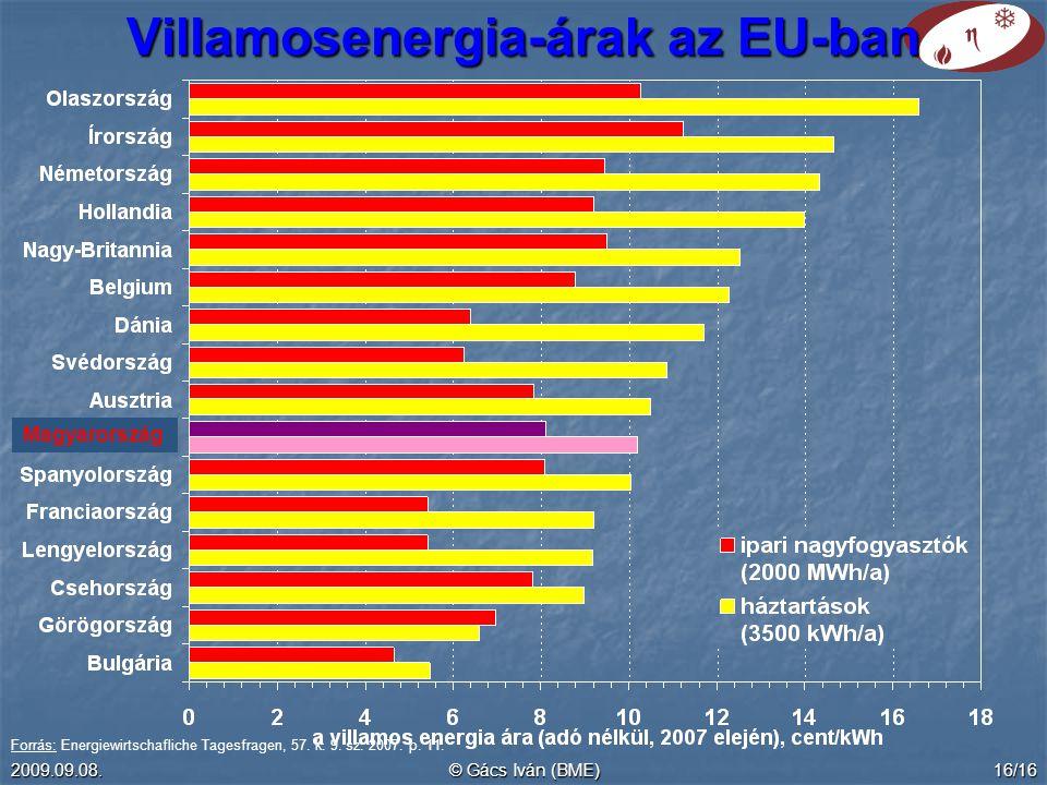 2009.09.08.© Gács Iván (BME)16/16 Villamosenergia-árak az EU-ban Forrás: Energiewirtschafliche Tagesfragen, 57. k. 9. sz. 2007. p. 11. Magyarország