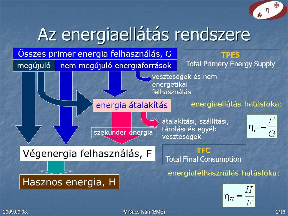 2009.09.08.© Gács Iván (BME)2/16 Az energiaellátás rendszere Összes primer energia felhasználás, G megújuló nem megújuló energiaforrások energia átalakítás Végenergia felhasználás, F átalakítási, szállítási, tárolási és egyéb veszteségek veszteségek és nem energetikai felhasználás szekunder energia energiaellátás hatásfoka: Hasznos energia, H energiafelhasználás hatásfoka: TPES Total Primery Energy Supply TFC Total Final Consumption