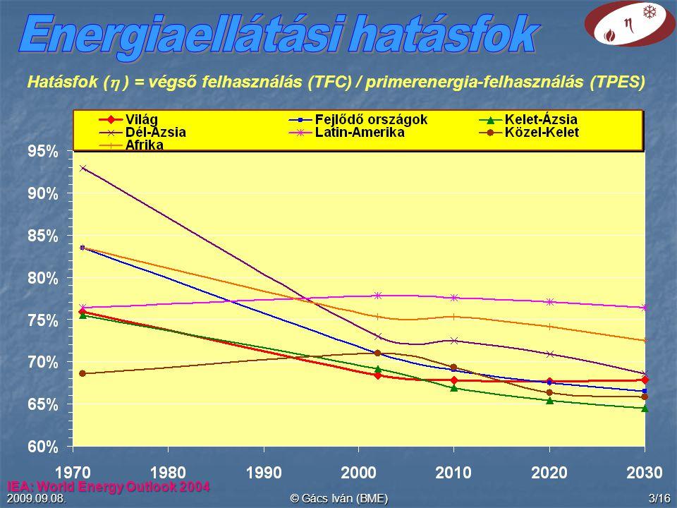 2009.09.08.© Gács Iván (BME)3/16 Hatásfok (  ) = végső felhasználás (TFC) / primerenergia-felhasználás (TPES) IEA: World Energy Outlook 2004