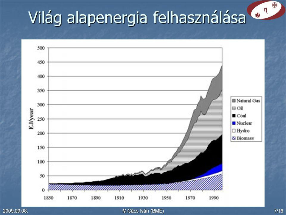 2009.09.08.© Gács Iván (BME)7/16 Világ alapenergia felhasználása
