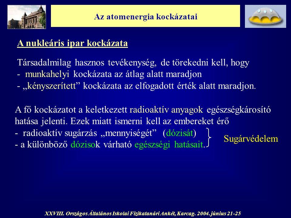 Az atomenergia kockázatai XXVIII. Országos Általános Iskolai Fizikatanári Ankét, Karcag. 2004. június 21-25 A nukleáris ipar kockázata Társadalmilag h