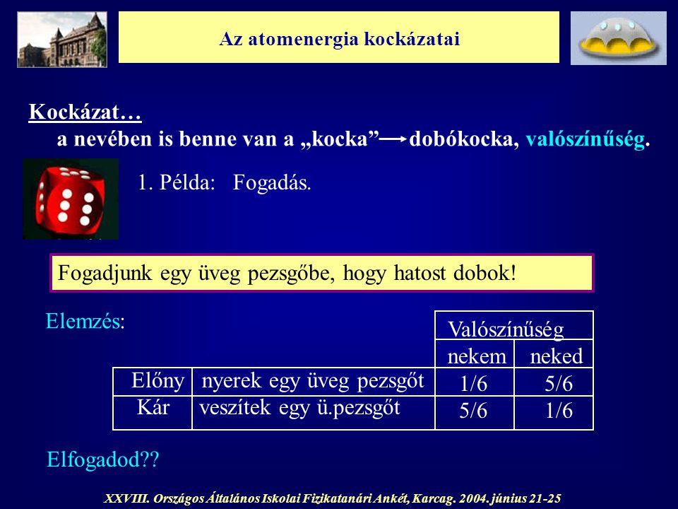 """Az atomenergia kockázatai XXVIII. Országos Általános Iskolai Fizikatanári Ankét, Karcag. 2004. június 21-25 Kockázat… a nevében is benne van a """"kocka"""""""