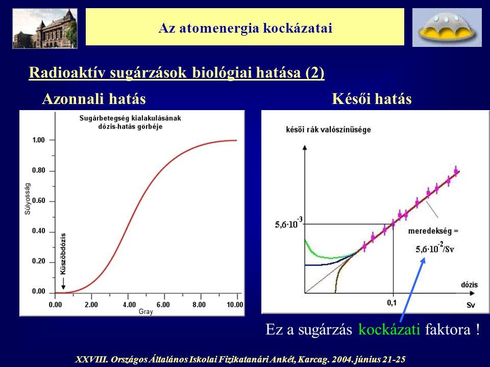 Az atomenergia kockázatai XXVIII. Országos Általános Iskolai Fizikatanári Ankét, Karcag. 2004. június 21-25 Radioaktív sugárzások biológiai hatása (2)