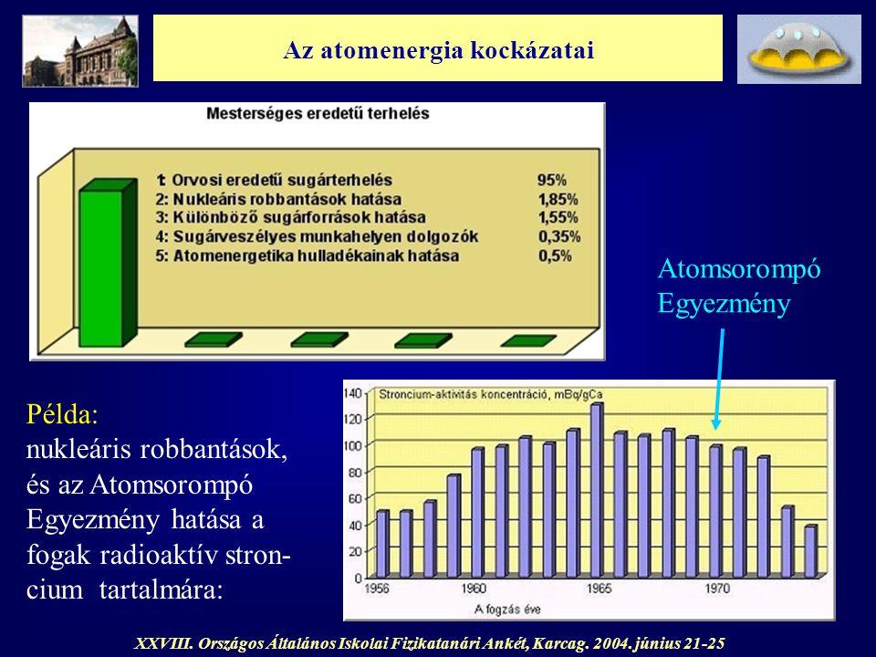 Az atomenergia kockázatai XXVIII. Országos Általános Iskolai Fizikatanári Ankét, Karcag. 2004. június 21-25 Példa: nukleáris robbantások, és az Atomso