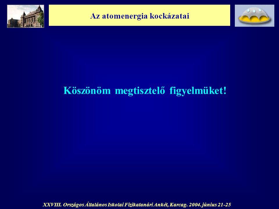 Az atomenergia kockázatai XXVIII. Országos Általános Iskolai Fizikatanári Ankét, Karcag. 2004. június 21-25 Köszönöm megtisztelő figyelmüket!
