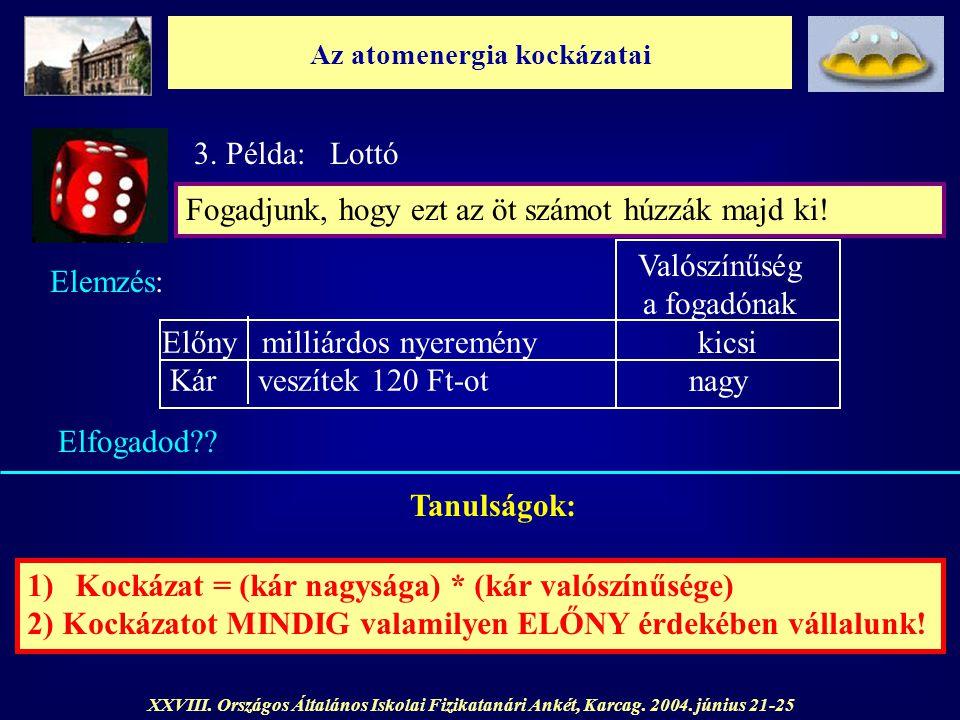 Az atomenergia kockázatai XXVIII. Országos Általános Iskolai Fizikatanári Ankét, Karcag. 2004. június 21-25 3. Példa: Lottó Fogadjunk, hogy ezt az öt