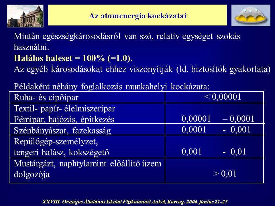 Az atomenergia kockázatai XXVIII. Országos Általános Iskolai Fizikatanári Ankét, Karcag. 2004. június 21-25 Miután egészségkárosodásról van szó, relat